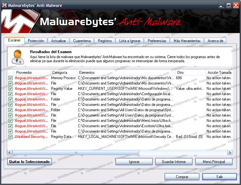 Cosas para defender tu compu como antivirus seguro